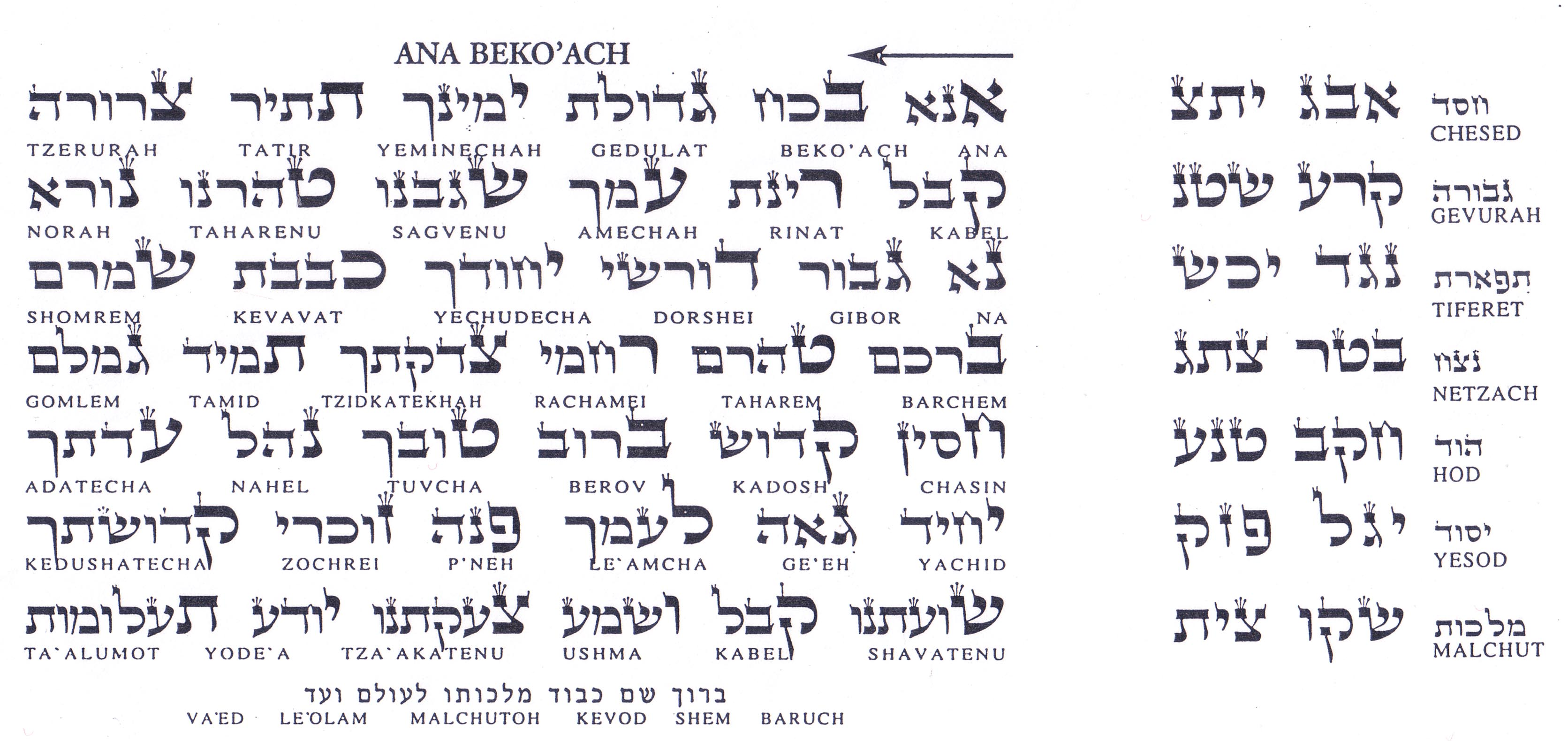 how to say prayer in hebrew